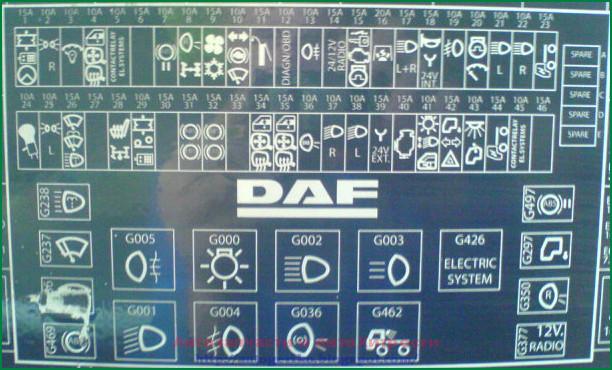 Електрическая схема DAF